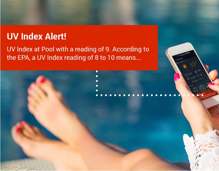UV Alert - AcuRite Weather Monitoring